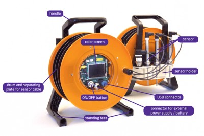 mikromedia powered rugged industrial-grade logging device