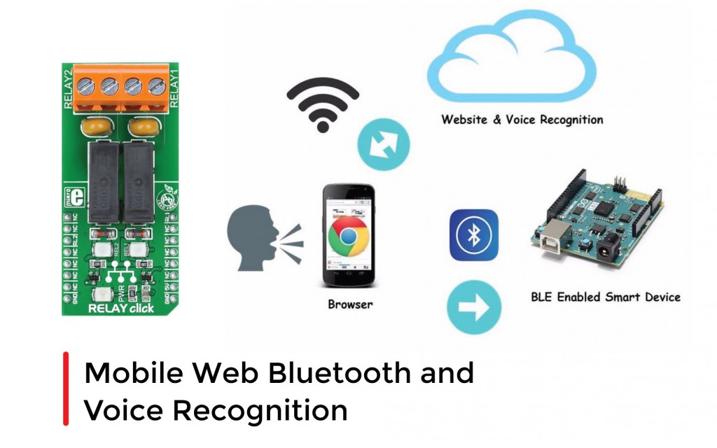 Mobile Web Bluetooth and Voice Recognition