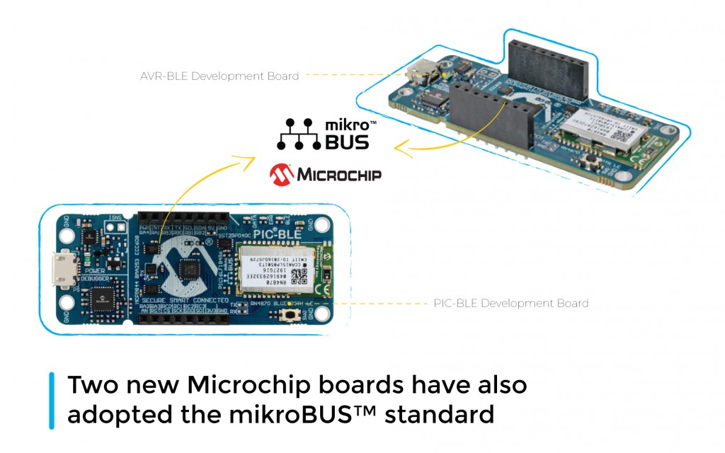 New Microchip boards have also adopted the mikroBUS™ standard!