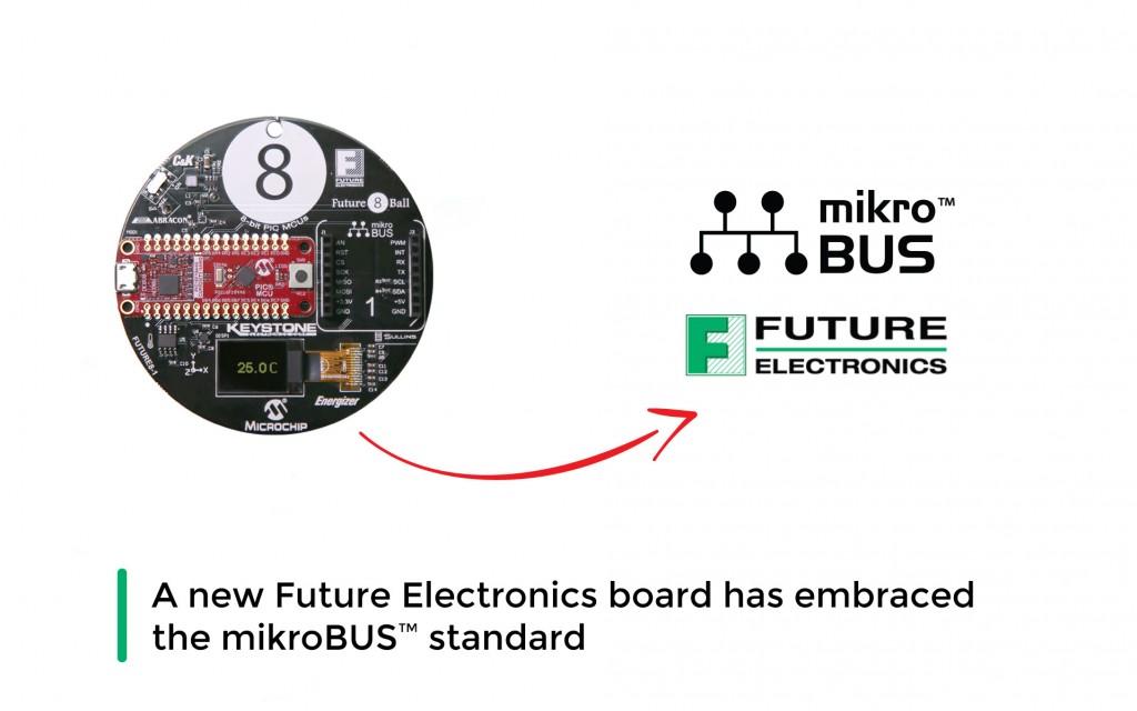 A new Future Electronics