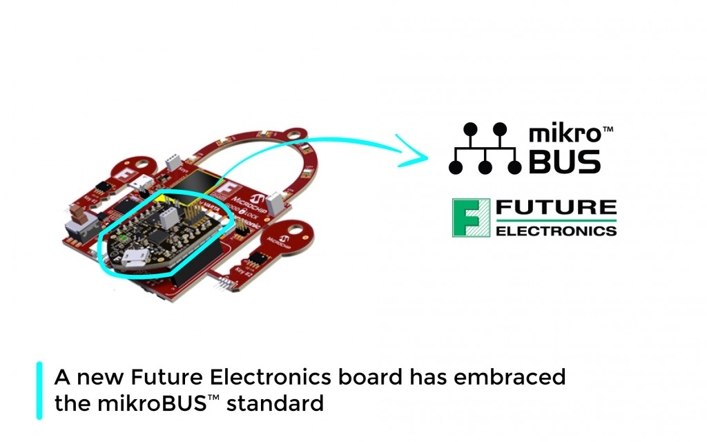 A new Future Electronics board has embraced the mikroBUS™ standard