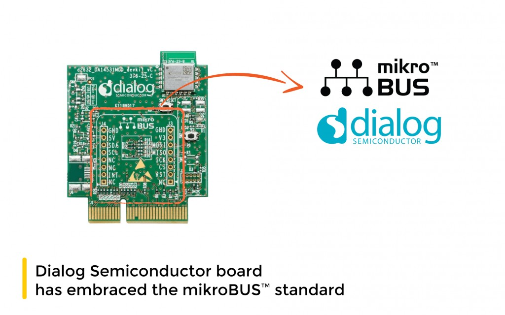A new Dialog Semiconductor board has embraced the mikroBUS™ standard