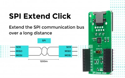 SPI Extend Click