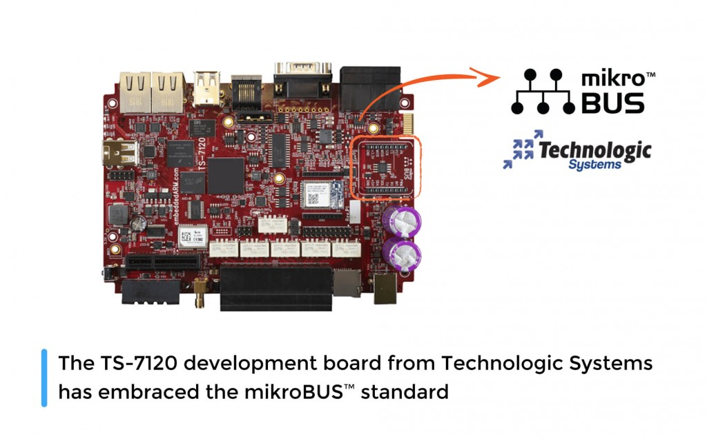 One more board fromTechnologic Systemshas embraced themikroBUS™ standard