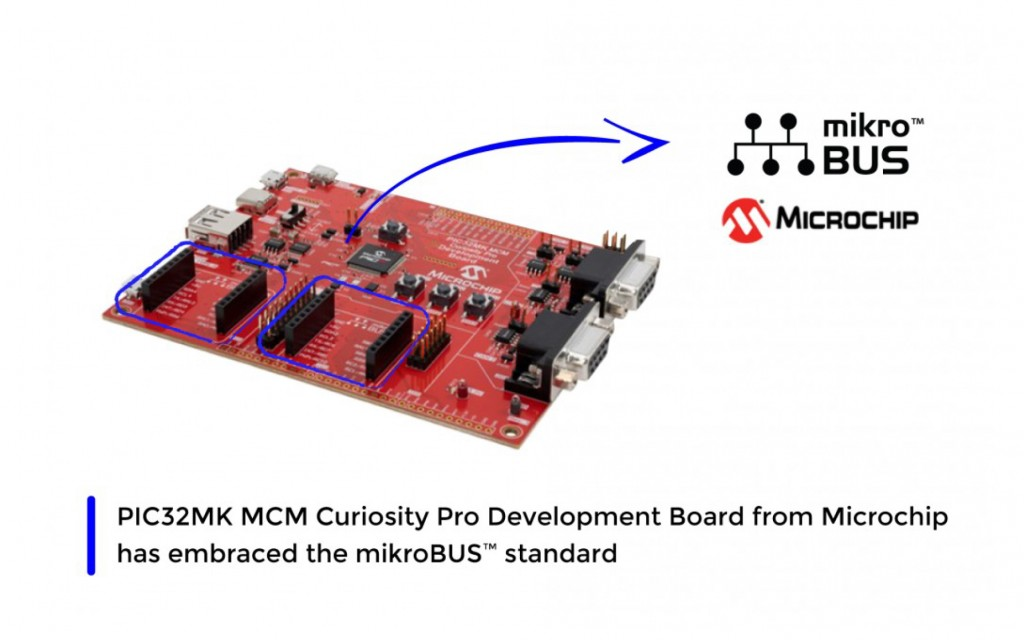 PIC32MK MCM Curiosity Pro Development Board has embraced the mikroBUS™ standard