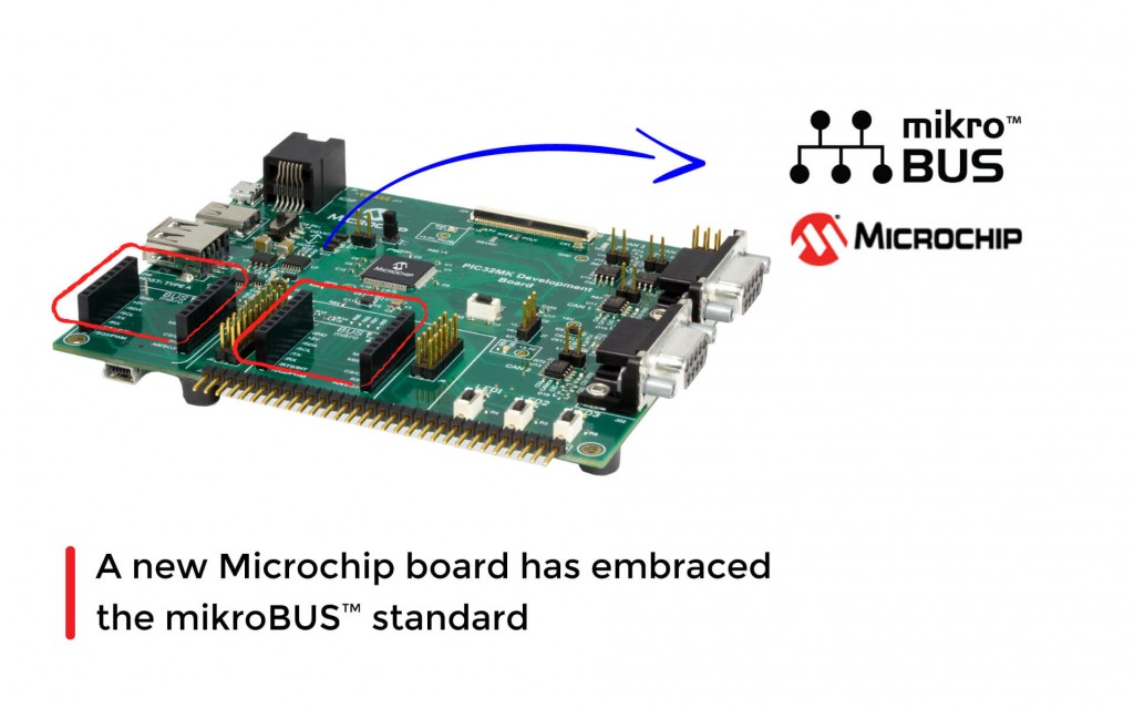 PIC32MK1024GPE Development Board, from Microchip has embraced the mikroBUS™ standard.