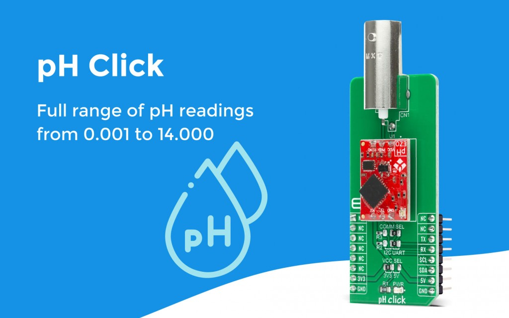 pH Click