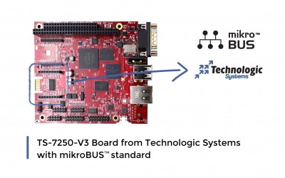 TS-7250-V3 Board from Technologic Systems with mikroBUS™ standard