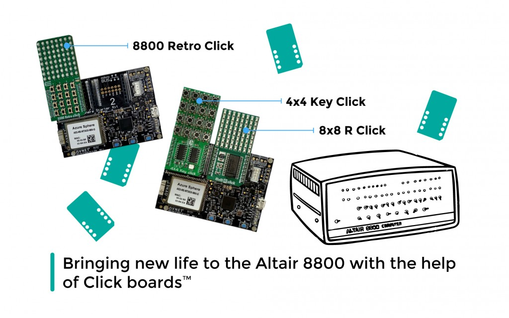 Bringing new life to the Altair 8800 with the help of Click boards™